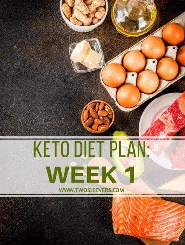 Keto Diet Plan | Week 1 Keto Success