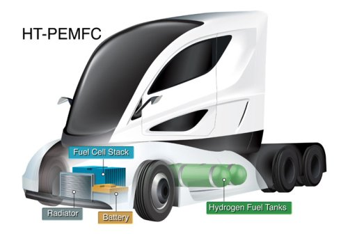 New partnership to advance high-temperature PEM fuel cells; focus on heavy-duty applications