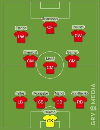 4-3-3: Manchester United v QPR: The XI we want to see with Pellistri to start