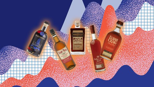 The 10 Best Bourbons Of 2020, Ranked
