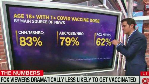 CNN's 'New Day' Links Fox News Viewers And Vaccine Hesitancy