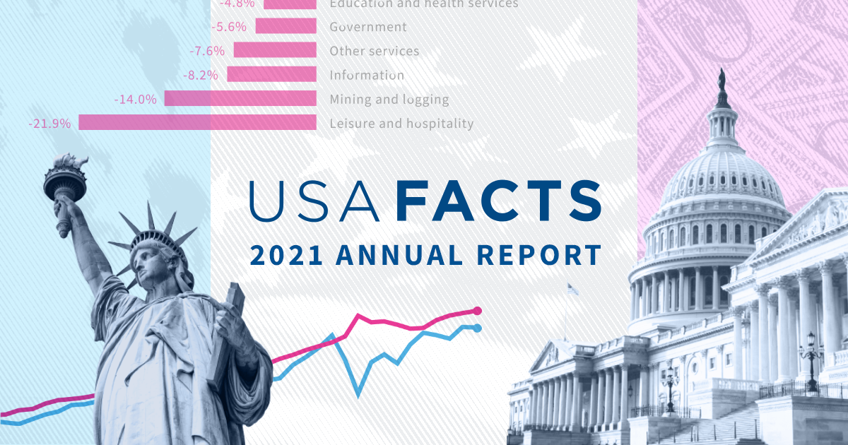 USAFacts 2021 Annual Report - cover