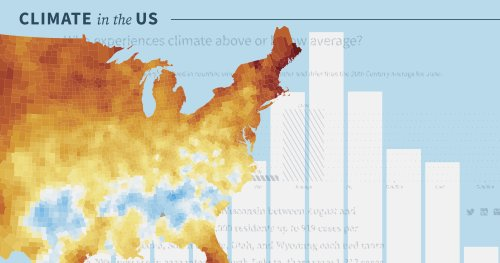 Climate in the United States