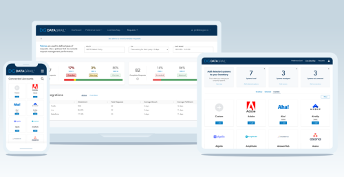 DataGrail, which helps enterprises manage data privacy requests, raises $30M