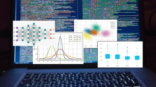 The dos and don'ts of machine learning research