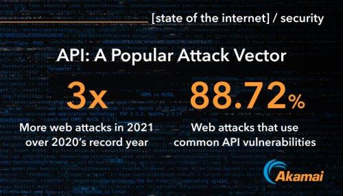 Akamai: API attacks are exposing security vulnerabilities