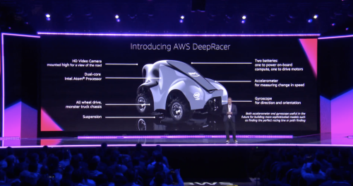 Amazon releases DeepRacer software in open source