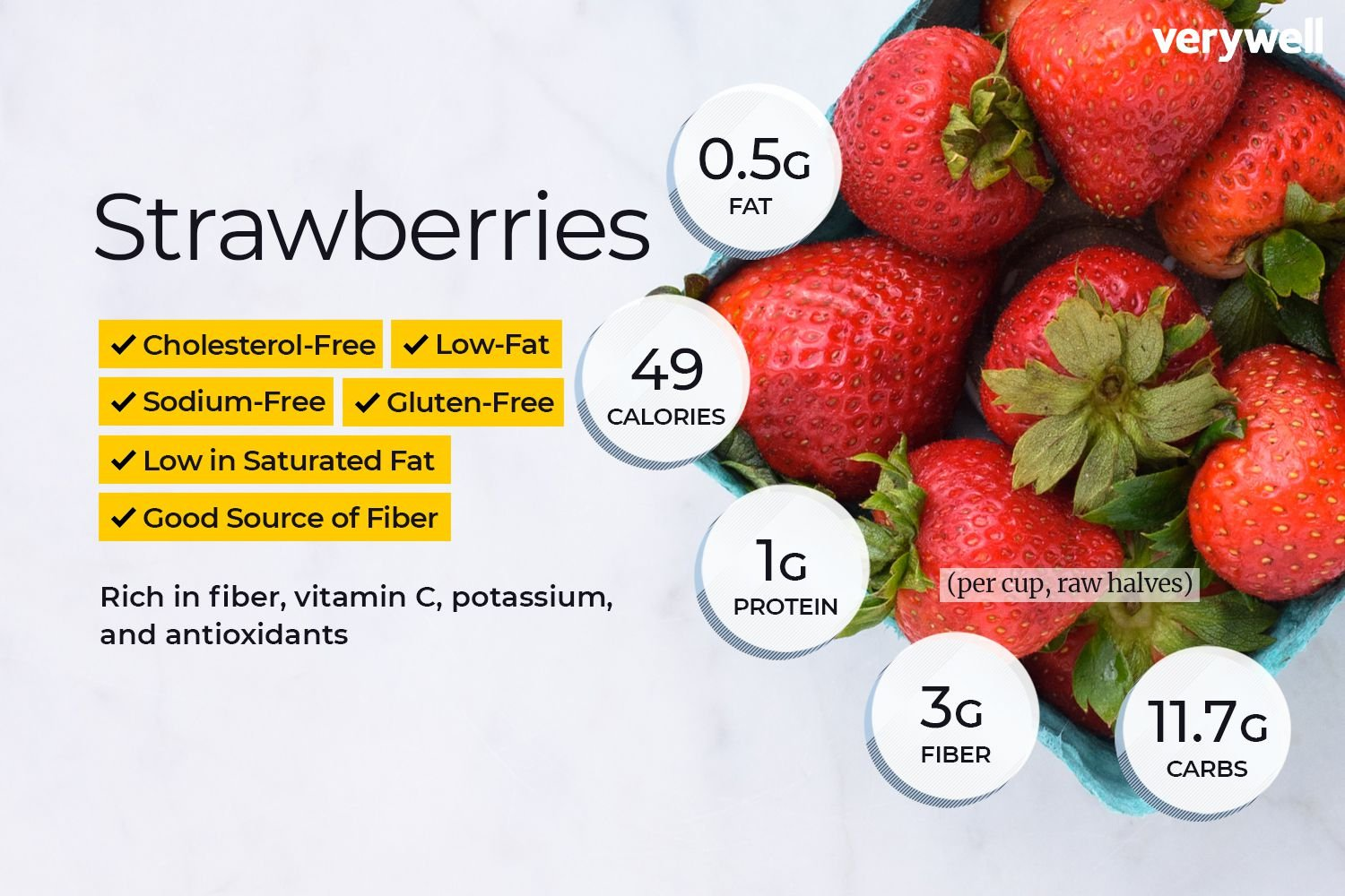 Strawberry Nutrition Facts and Health Benefits