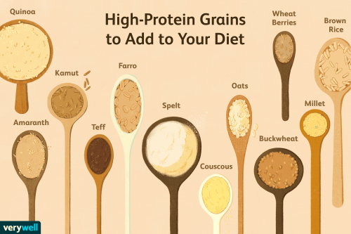12 High-Protein Grains to Add to Your Diet
