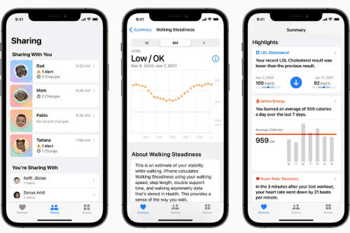 New Apple Feature Allows You to Share Health App Data With Doctors