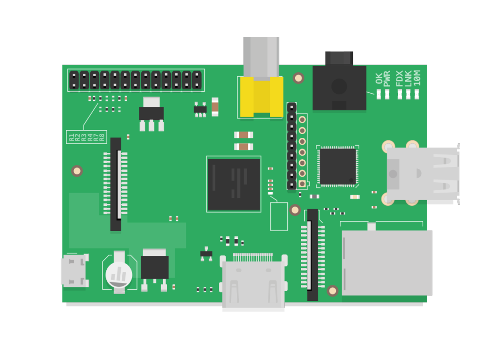 Raspberry Pi Projects - cover