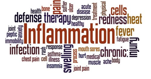 Chronic inflammation has been linked to a host of ailments. What you need to know.