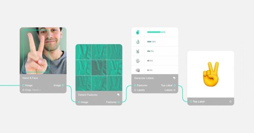 It's easier than you think to craft AI tools without typing a line of code
