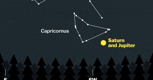 A rare conjunction of Jupiter and Saturn will be visible to the naked eye for the first time in 800 years