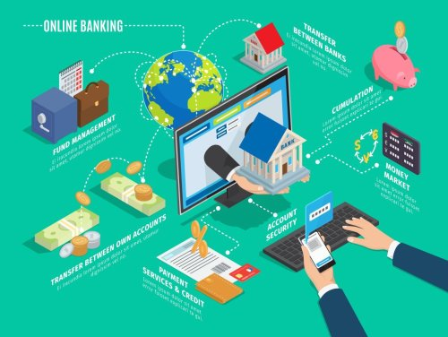 How Online Banking Can Save You Hundreds | WalletGenius