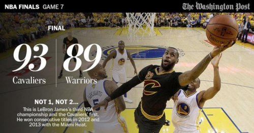 Cavaliers end over 50 years of Cleveland sports heartbreak with first NBA championship