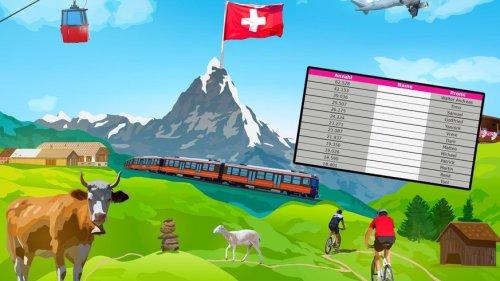 Quizzticle: Wie viele der 50 häufigsten Schweizer Familiennamen kannst du aufzählen?