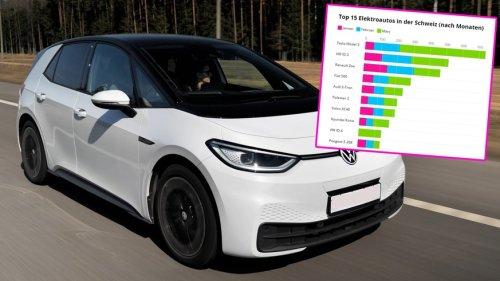 Das sind die beliebtesten Elektroautos – ein Modell fährt allen davon