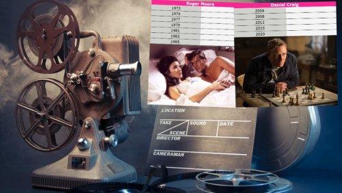 Kennst du die 25 Filme mit James Bond oder bist du eine Doppel-Null?