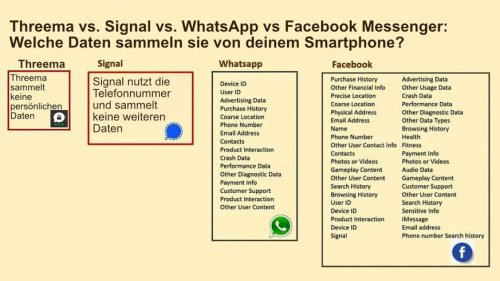 Was sich bei WhatsApp ab Samstag für Nutzer ändert