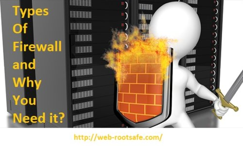 Types Of Firewall and Why You Need it? Webroot.com/safe – Web-rootsafe.com – News and Update