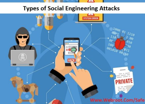 What are the Types of Social Engineering Attacks? – www.webroot.com/safe   Webroot.com/safe