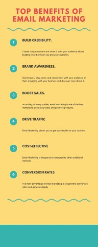 Best Benefits of Email Marketing That you Should Know