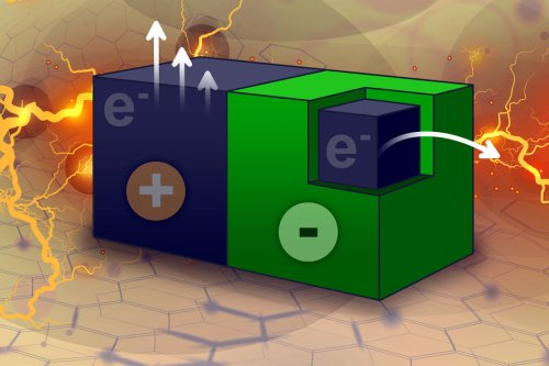 Scientists have found a way to generate energy from floating particles