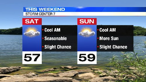 Stretch of below-normal temperatures continues; Rain possible through the weekend