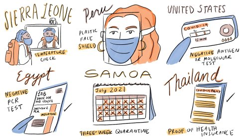 Coronavirus FAQ: A guide to (ever-changing) rules of global air travel in a pandemic