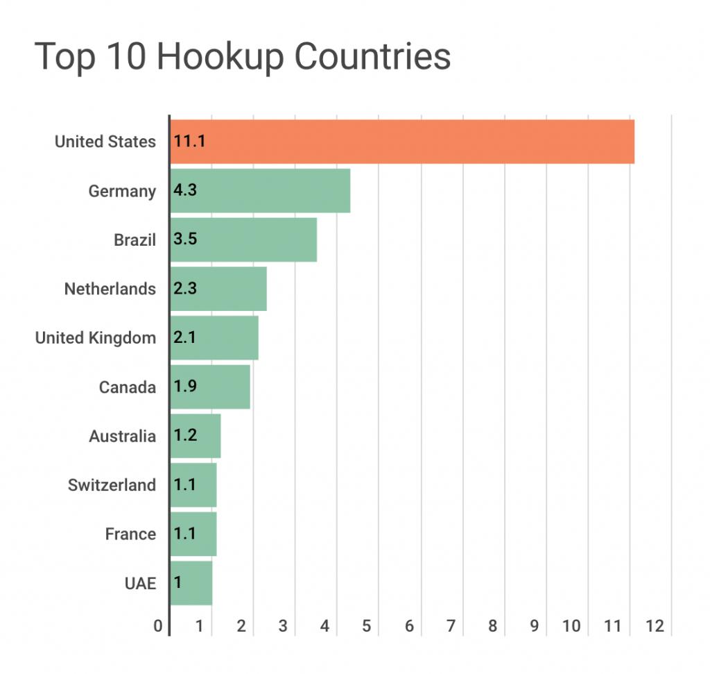 https://wikihookup.com/online-free-sex-hookup-sites - cover