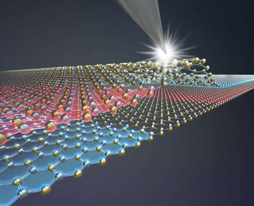 Introducing the world's thinnest technology -- only two atoms thick