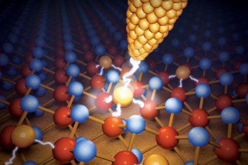 Atomristor -- the world's smallest memory unit is now the size of an atom