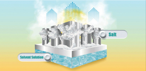 New solar-powered technology uses salt and water to cool off-the-grid communities