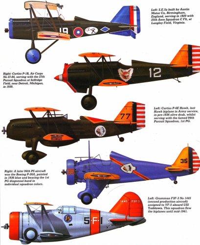 American Warplanes – Interwar Aircraft (1919–1938)