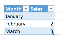 Generating JSON In Power BI And Power Query
