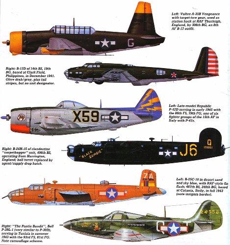 American Warplanes – Second World War (1939–1945)