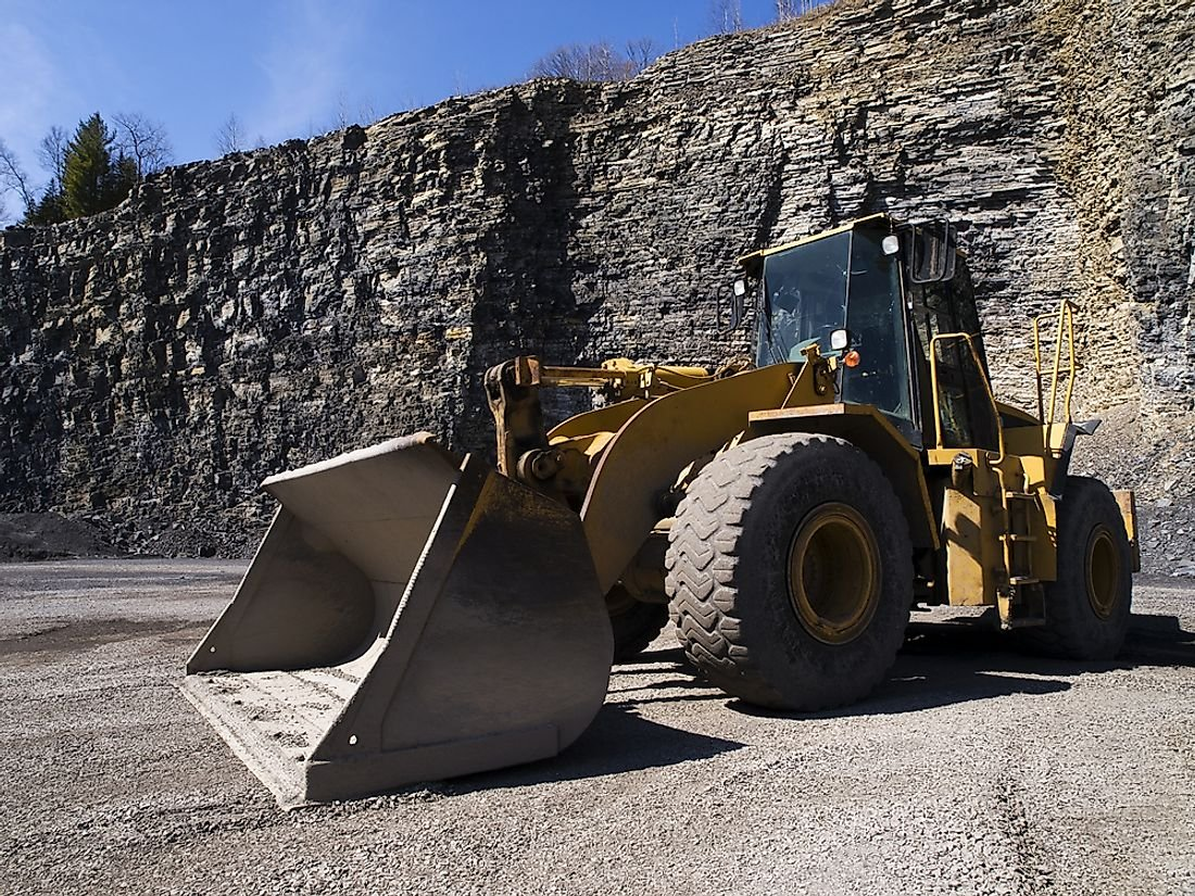 Largest Gold Mining Companies in the World
