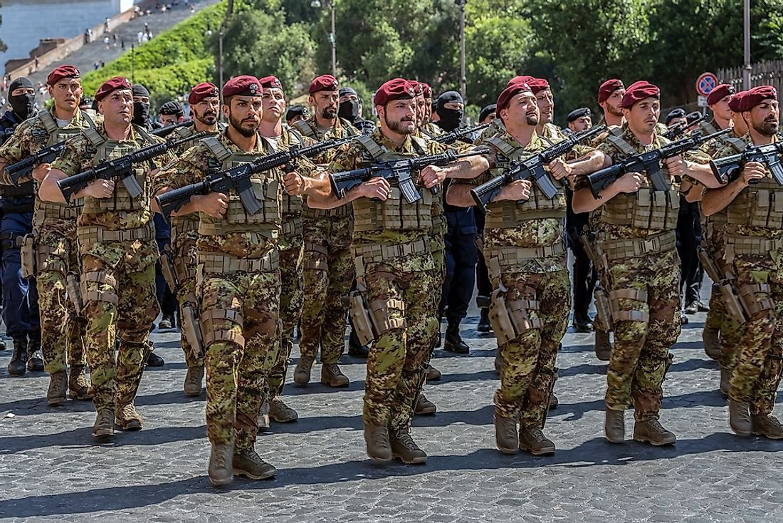 The Biggest Standing Armies Of The European Union