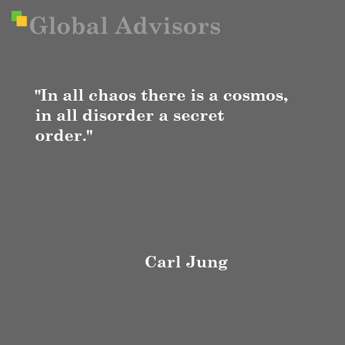 Quote: Carl Jung - Global Advisors | Quantified Strategy Consulting