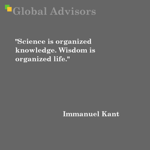 Quote: Immanuel Kant - Global Advisors | Quantified Strategy Consulting