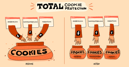 Mozilla launches 'Total Cookie Protection' with Firefox 86 for Mac - 9to5Mac