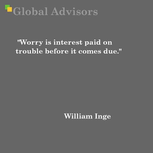 Quote: William Inge - Global Advisors | Quantified Strategy Consulting