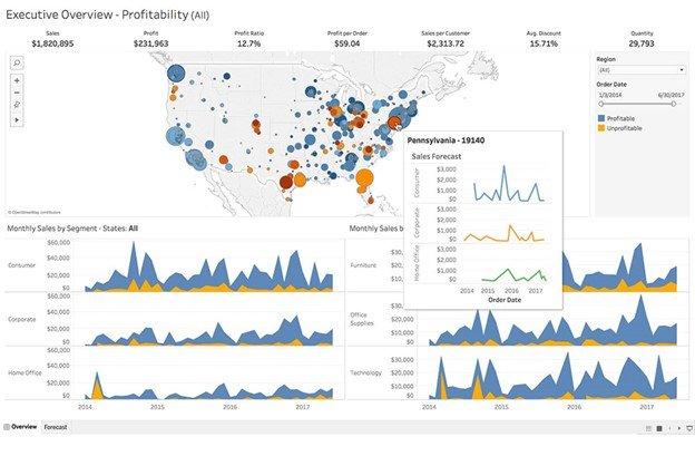 Data Visualization - cover
