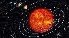 Discover solar system in