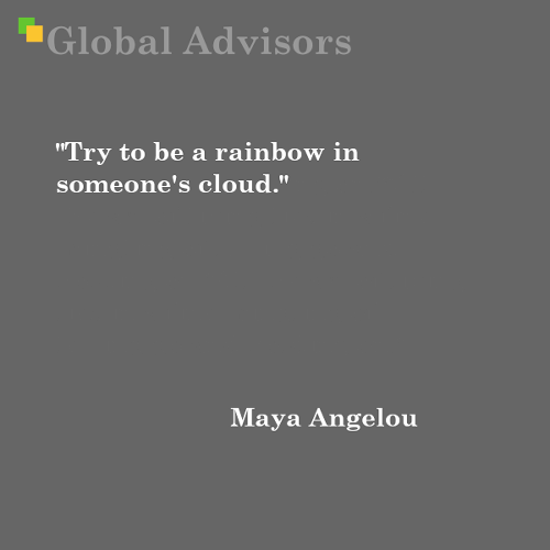 Quote: Maya Angelou - Global Advisors | Quantified Strategy Consulting