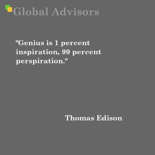 Quote: Thomas Edison - Global Advisors | Quantified Strategy Consulting