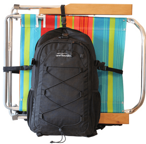 Ebags Review - The Mother Lode, Weekender & More!