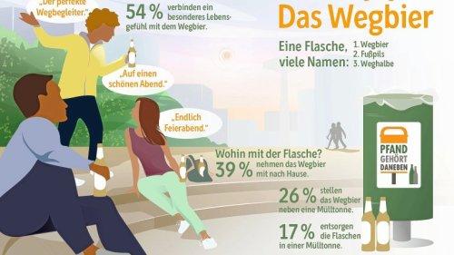 """Krombacher: Umfrage zu """"Wegbier"""" – Flaschen neben Mülleimer"""