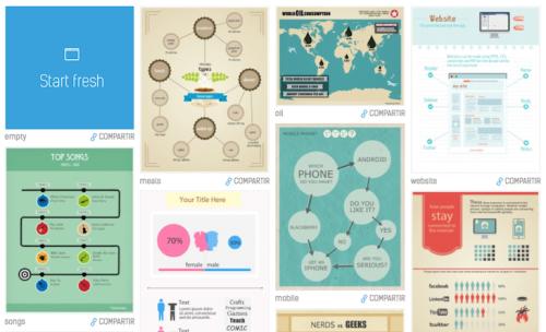 Tres herramientas para crear infografías de forma sencilla